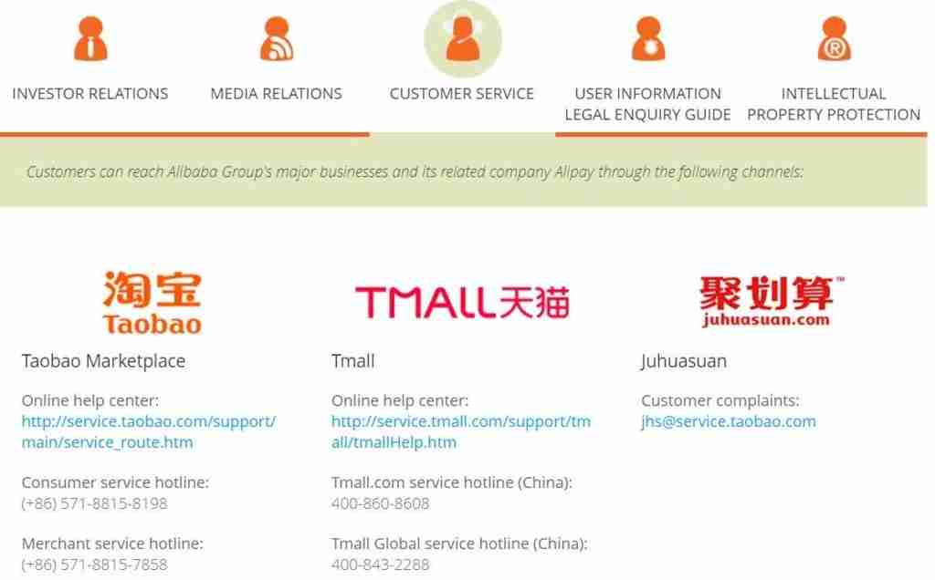 Alibaba's major business groups