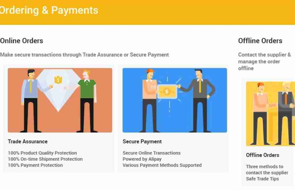 Ordering and Payment Customer support