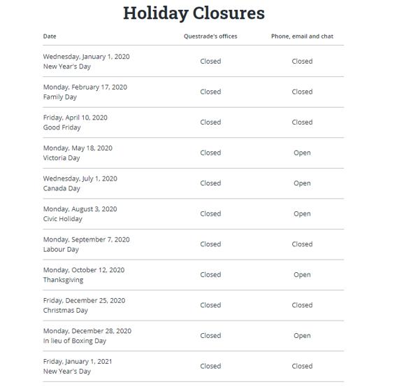 questrade holiday closures